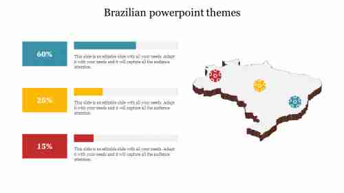 Brazilian powerpoint themes