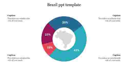 Brazil%20ppt%20template%20free%20presentation