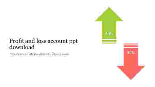 Editable%20Profit%20and%20loss%20account%20ppt%20download