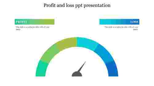 Simple%20profit%20and%20loss%20ppt%20presentation