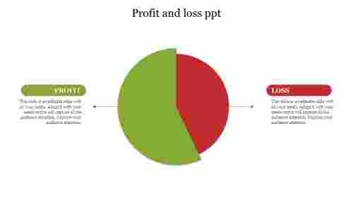 Profit%20and%20loss%20ppt%20with%20chart%20model