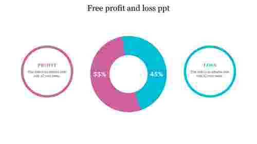 Free%20profit%20and%20loss%20ppt%20design