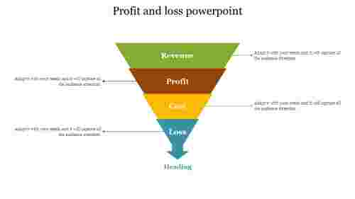 Profit and loss powerpoint
