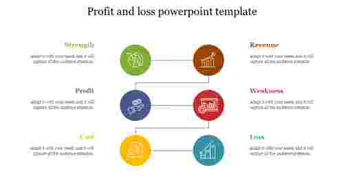 Simple%20Profit%20and%20loss%20powerpoint%20template
