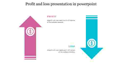Profit%20and%20loss%20presentation%20in%20powerpoint%20with%20arrow%20design