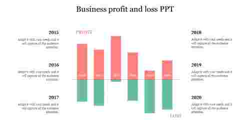 Business profit and loss PPT