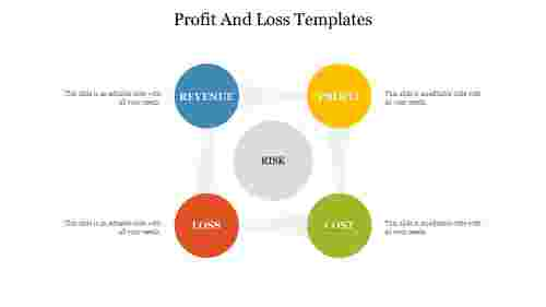 Best%20Profit%20And%20Loss%20Templates