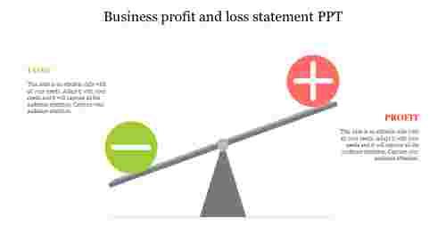 Business profit and loss statement PPT