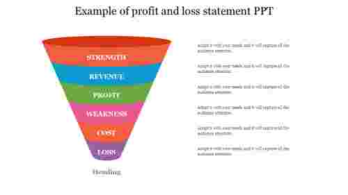 Example of profit and loss statement PPT