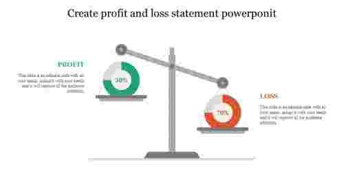 Create profit and loss statement powerponit