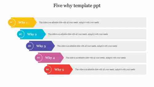 Innovative%205%20Why%20Template%20PPT%20PowerPoint%20Presentation