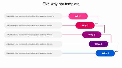 5 why ppt template