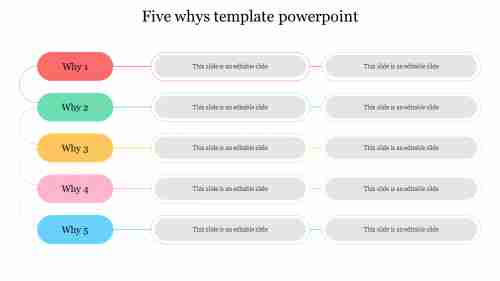 5 whys template powerpoint