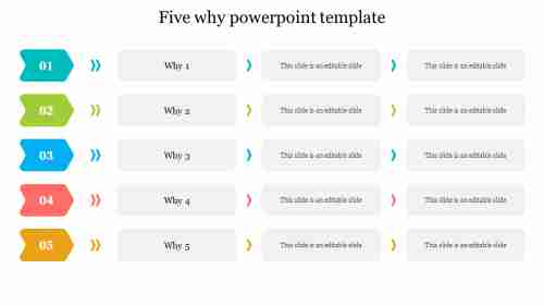 5 why powerpoint template