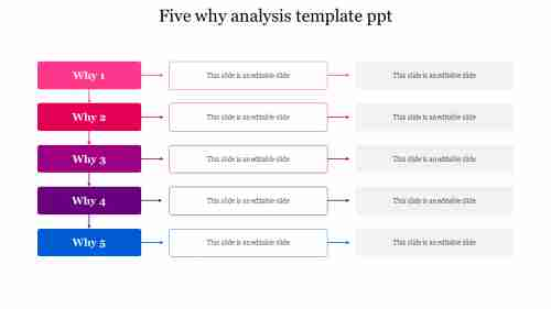 5 why analysis template ppt