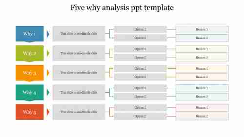 Download%20Unlimited%205%20Why%20Analysis%20PPT%20Template%20Design