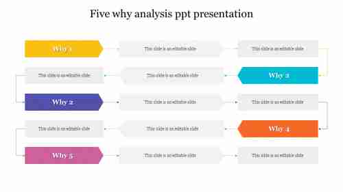 5 why analysis ppt presentation