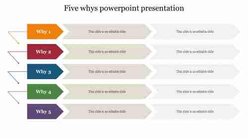 Buy%205%20Whys%20PowerPoint%20Presentation%20Slide%20Templates