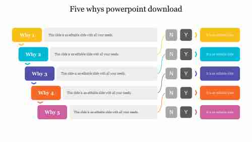 5 whys powerpoint download