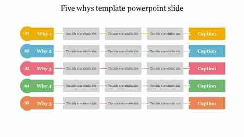 5 whys template powerpoint slide
