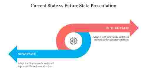 Innovative%20Current%20State%20vs%20Future%20State%20Presentation