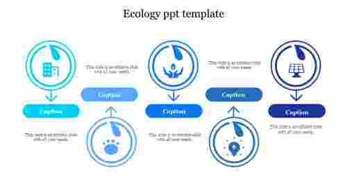 Best%20ecology%20ppt%20template