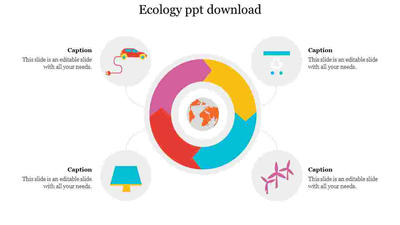Editable%20Ecology%20ppt%20download