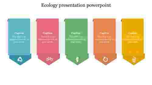 Ecology%20presentation%20powerpoint%20slide
