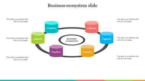 Editable%20Business%20ecosystem%20slide