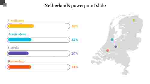 Best%20Netherlands%20powerpoint%20slide