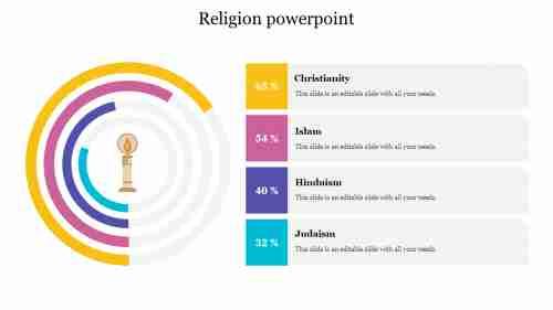 Creative%20religion%20powerpoint
