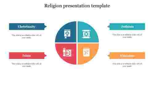 Religion%20Presentation%20PPT%20Template%20