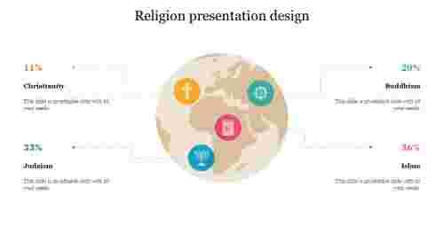 Editable%20Religion%20presentation%20design