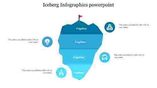 Iceberg%20Infographics%20powerpoint%20slide