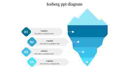 Best%20Iceberg%20ppt%20diagram