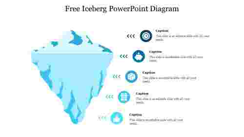 Free%20Iceberg%20PowerPoint%20Diagram%20template