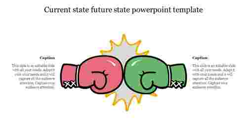Best%20Current%20state%20future%20state%20powerpoint%20template