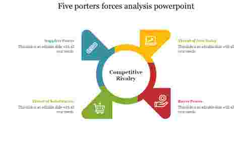 Five%20porters%20forces%20analysis%20powerpoint%20template%20free%20slide