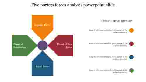 Best%20Five%20Porters%20Forces%20Analysis%20PowerPoint%20slide
