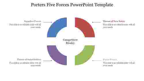 Simple%20Porters%20Five%20Forces%20PowerPoint%20Template