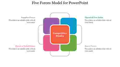 Creative%20Five%20Forces%20Model%20for%20PowerPoint