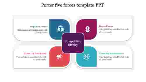 Best%20Porter%205%20forces%20template%20PPT