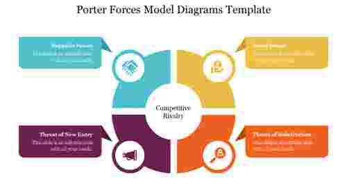 Creative%20Porter%20Forces%20Model%20Diagrams%20Template
