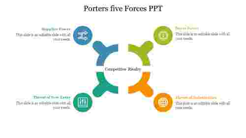 Innovative%20Porters%205%20Forces%20PPT