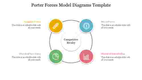 Porter%20Forces%20Model%20Diagrams%20Template%20with%20circle%20design