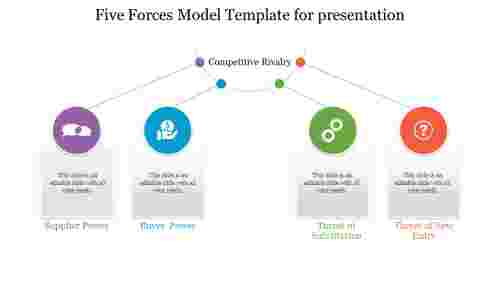 Creative%205%20Forces%20Model%20Template%20for%20presentation