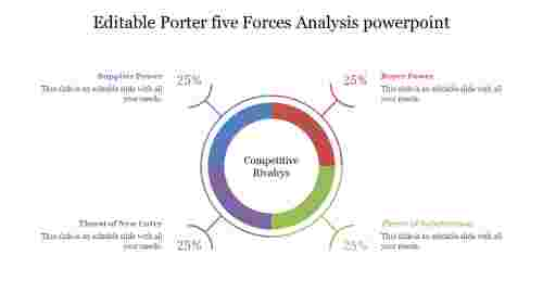 Editable%20Porter%205%20Forces%20Analysis%20powerpoint%20design