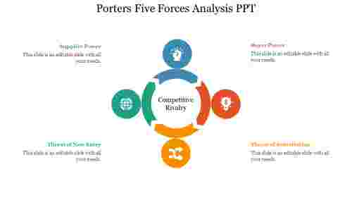 Best%20Porters%20Five%20Forces%20Analysis%20PPT%20slide