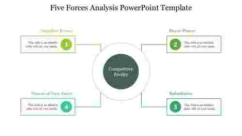Simple%20Five%20Forces%20Analysis%20PowerPoint%20Template