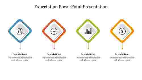 Best%20Expectation%20PowerPoint%20Presentation